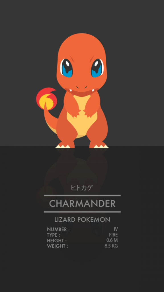 Pokémon Starters by Thong Le Charmander