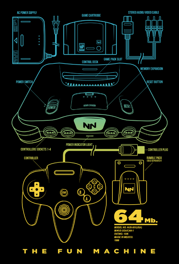 Classic Console Blueprints Designs by Adam Rufino N64