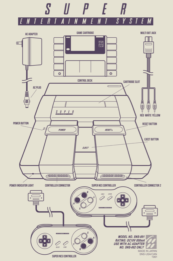 Classic Console Blueprints Designs by Adam Rufino SNES