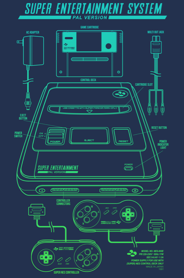 Classic Console Blueprints | Thaeger Geek Art