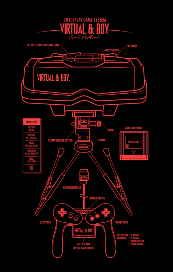 Classic Console Blueprints Designs by Adam Rufino Virtual Boy
