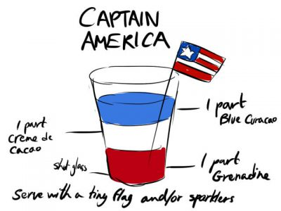 Avengers Cocktails by the-more-i-arty Captain America